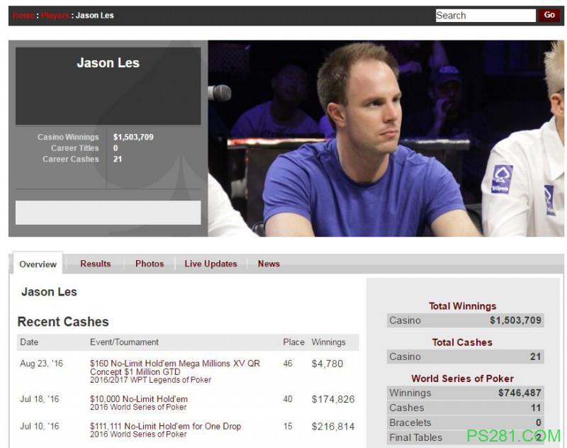 【6upoker】人工智能悬赏20万美元挑战职业牌手