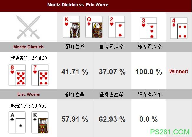 【6upoker】牌局分析:过度游戏的AK