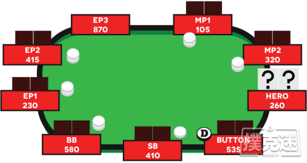 【6upoker】多人平跟入池,哪些牌会让你选择加注?