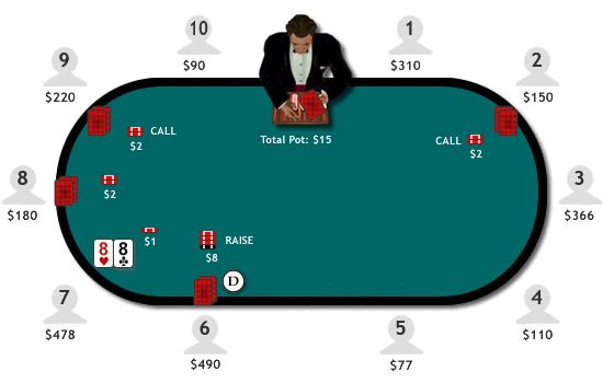 【6upoker】策略讨论:翻牌圈击中超强牌该如何打?