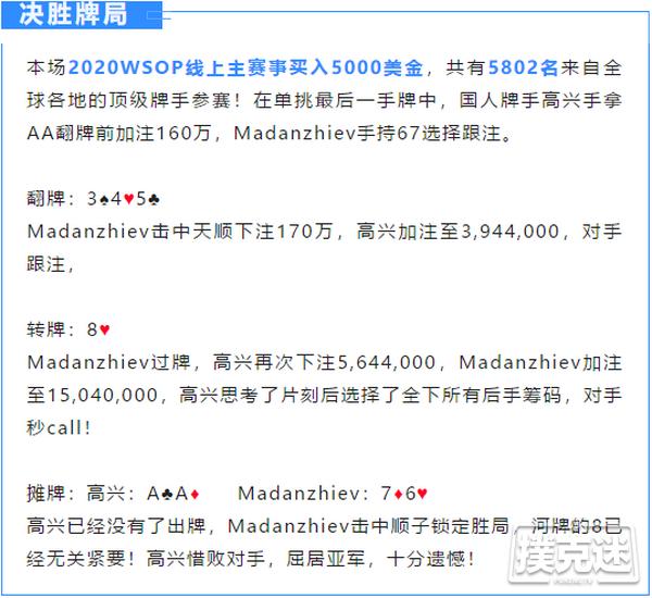 "【6upoker】重磅!国人牌手""高兴""获得WSOP线上主赛亚军,刷新多个历史记录!"