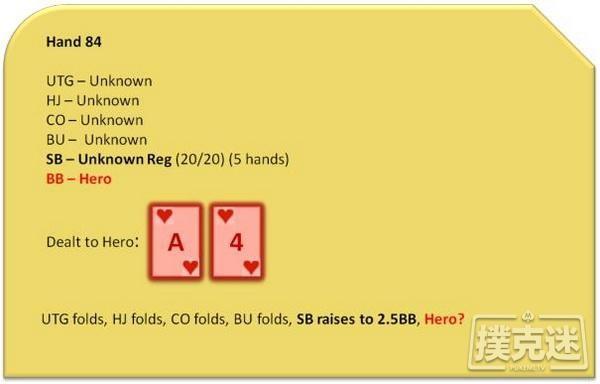 【6upoker】德州扑克3bet实际例子