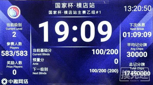 【6upoker】国家杯横店站 | 国字头赛事不负盛名!两天总人数突破1384人!