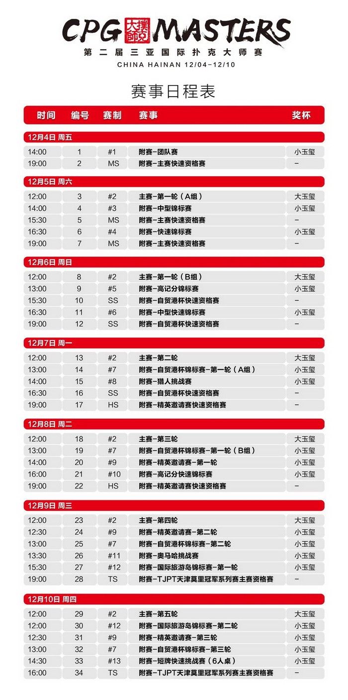 【6upoker】2020CPG®三亚大师赛在线选拔赛计划安排(11.27~11.29)