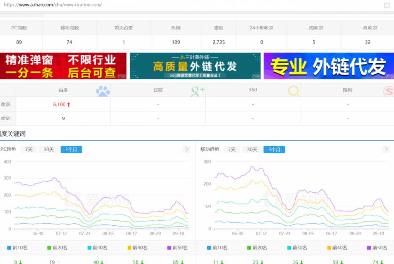 【6upoker】紫菜头博客被污染关闭,暂别网赚圈