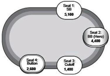 【6upoker】德州扑克泡沫圈的数学-1