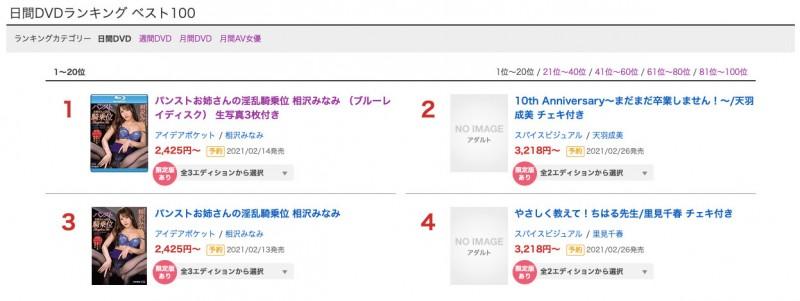 【6upoker】2月最好的丝袜片!相沢みなみ连续4天拿冠军!
