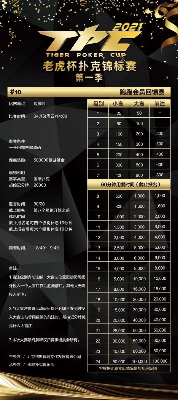 【6upoker】众望所归!2021 TPC老虎杯第一季扬帆起航!