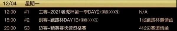 【6upoker】2021 TPC老虎杯 | 主赛总人数1422人,其中370位选手进入第二轮!