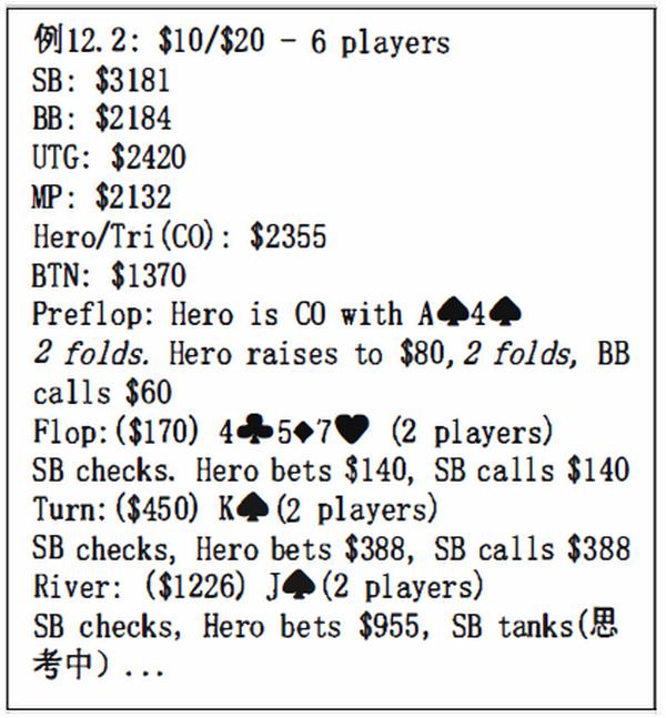 【6upoker】德州扑克常规桌牌谱分析:每天我都在不停的开火
