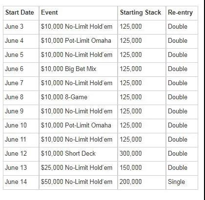 【6upoker】2021年美国扑克公开赛时间表公布